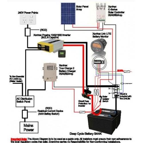 Xantrex Wiring Diagram - General Wiring Diagrams on